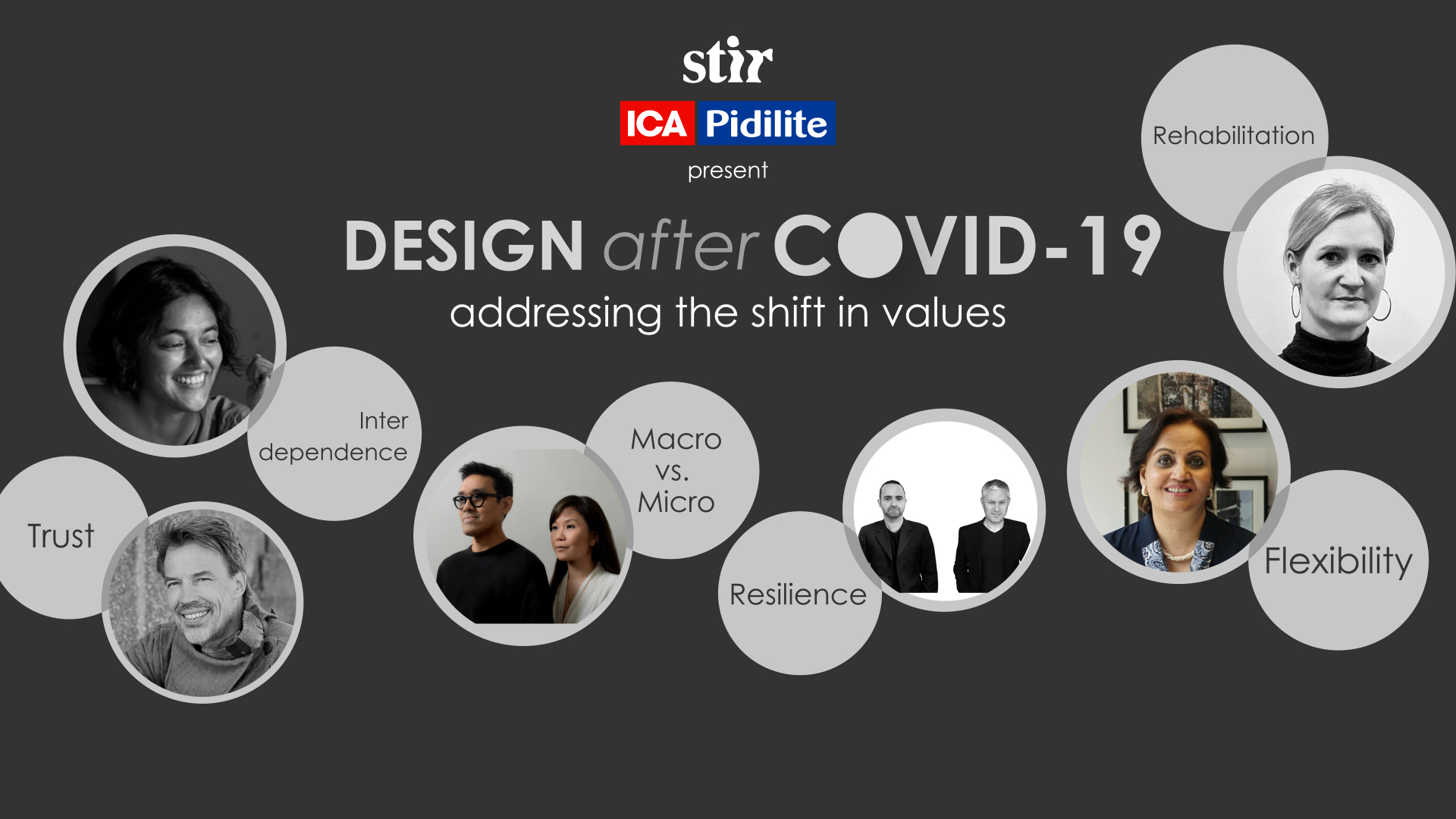 Design after COVID-19: Experts examine what lies ahead for the industry