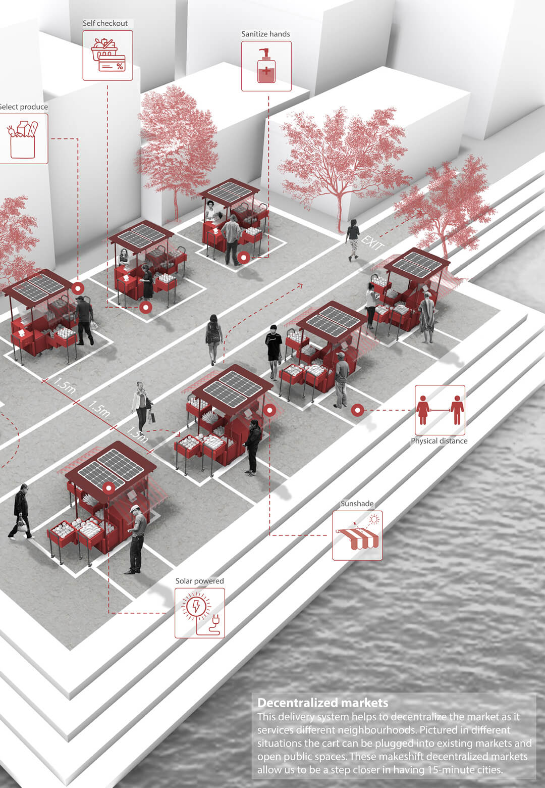 Design concepts behind the decentralised markets | Market on Wheels by MuseLAB | STIRworld