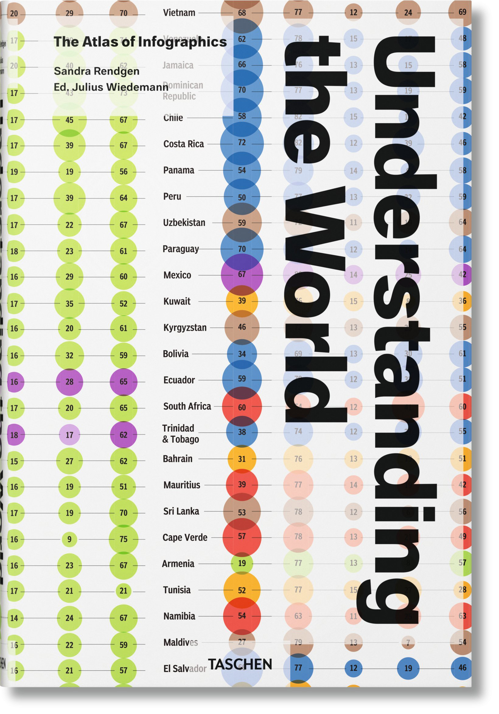'Understanding the World: The Atlas of Infographics' presents the most exciting, creative and inspiring ways of explaining the world in information graphics | Cross Border Conversations | Aniruddh Mehta X Julius Wiedemann | STIR X LOCO Design