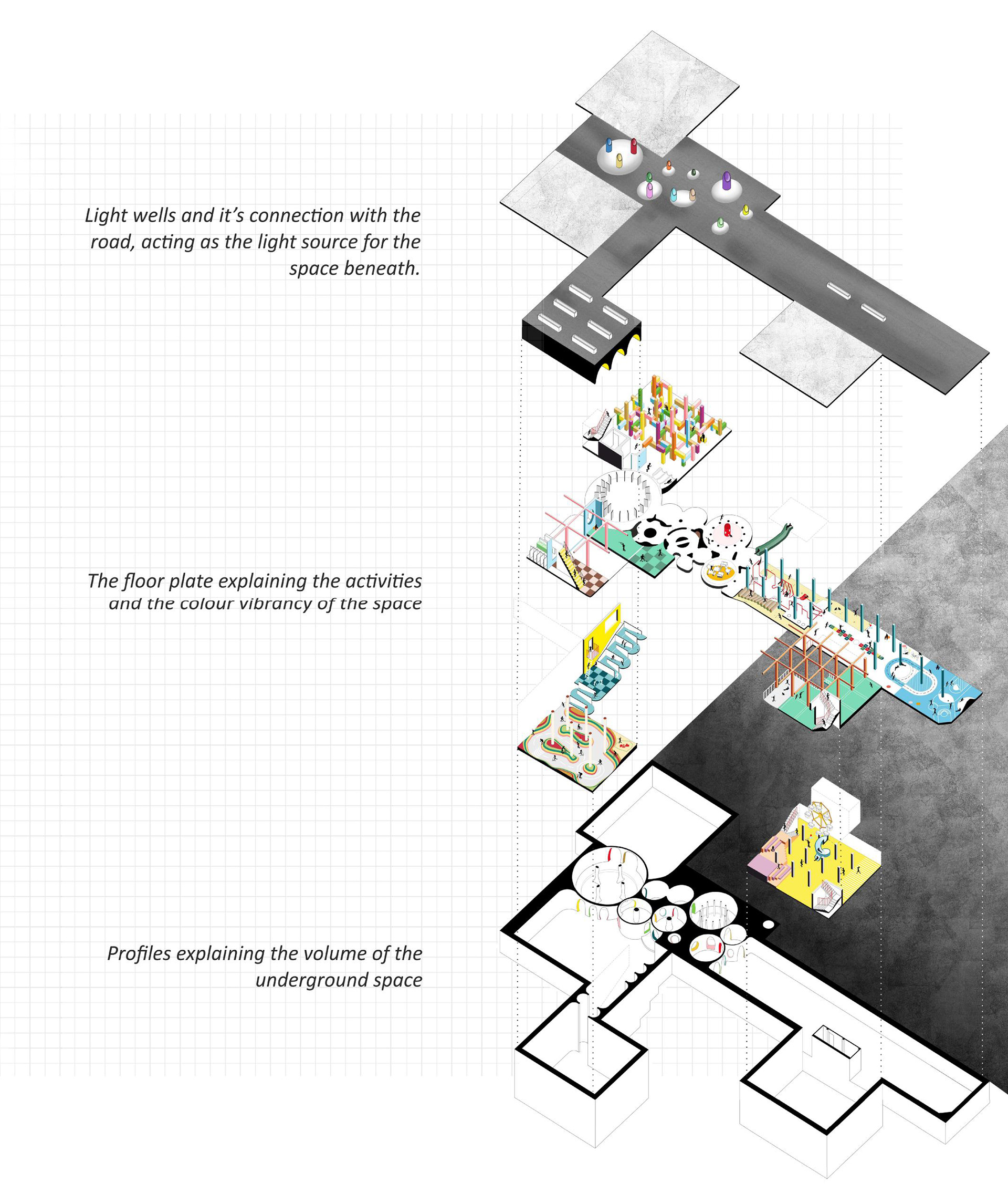Exploded isometric view explaining various activities and zoning | Children Uprooted | Tanay Bothara | STIRworld