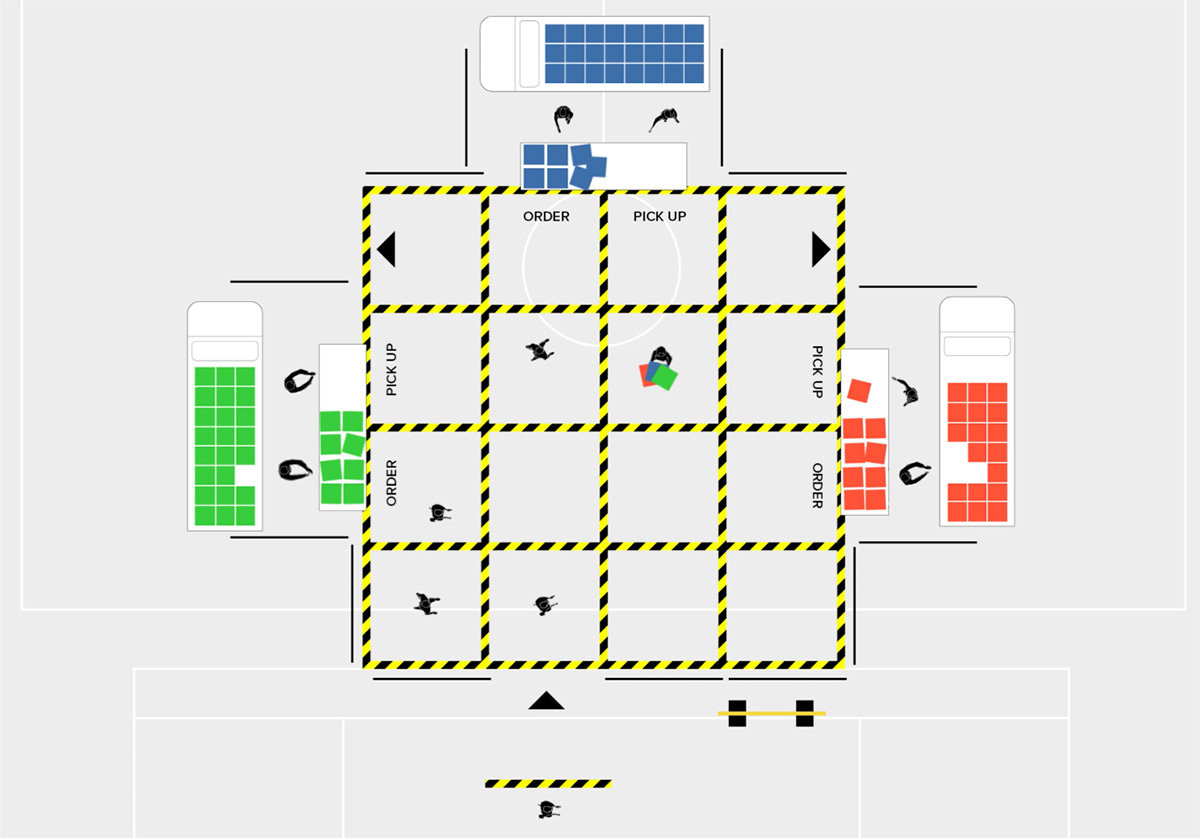 Each grid cell holds one person at a time to maintain distancing | Hyperlocal micro markets in shutdown realities | Shift Architecture Urbanism | STIRworld