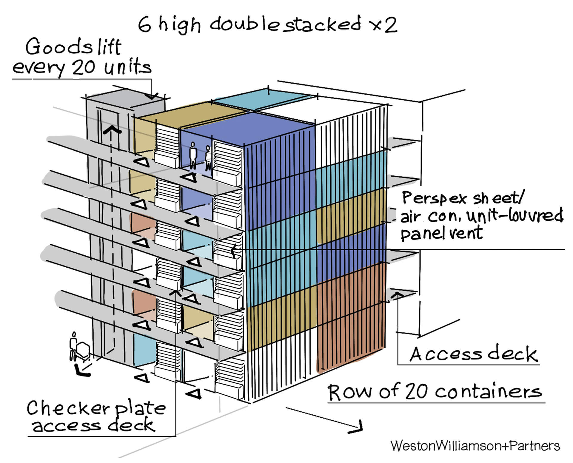 These modular shipping containers are proposed to be stacked six high, to ensure comfort | Container ship hospitals by Weston Williamson + Partners | STIRworld