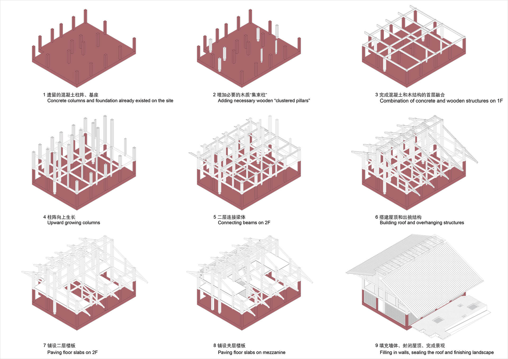 Diagram of the construction process | Party and Public Service Center of Yuanheguan Village by LUO Studio | STIRworld