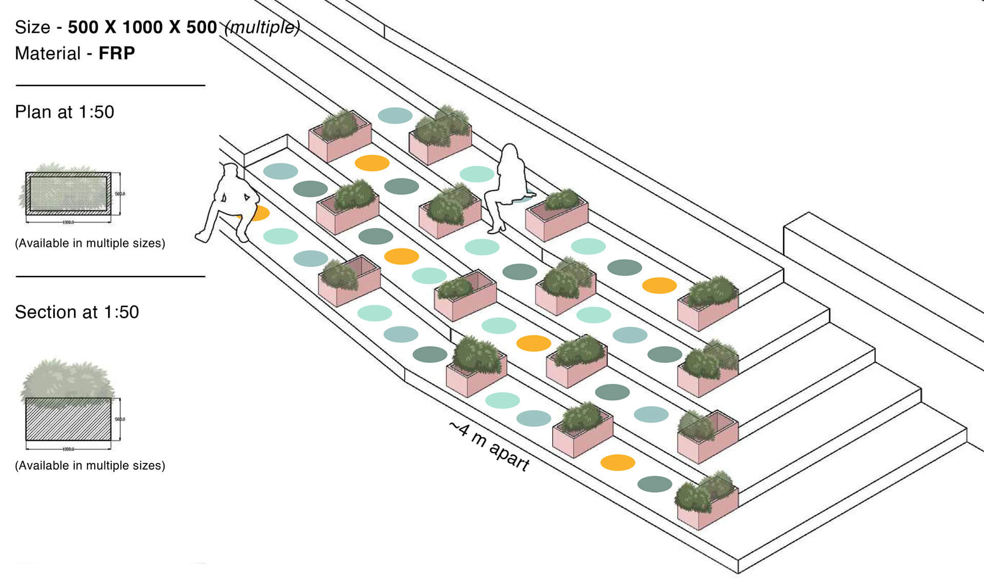 Module 5 of proposed solutions: Planters for social distancing | Mumbai Street Lab | COVID Safety Initiative | STIRworld
