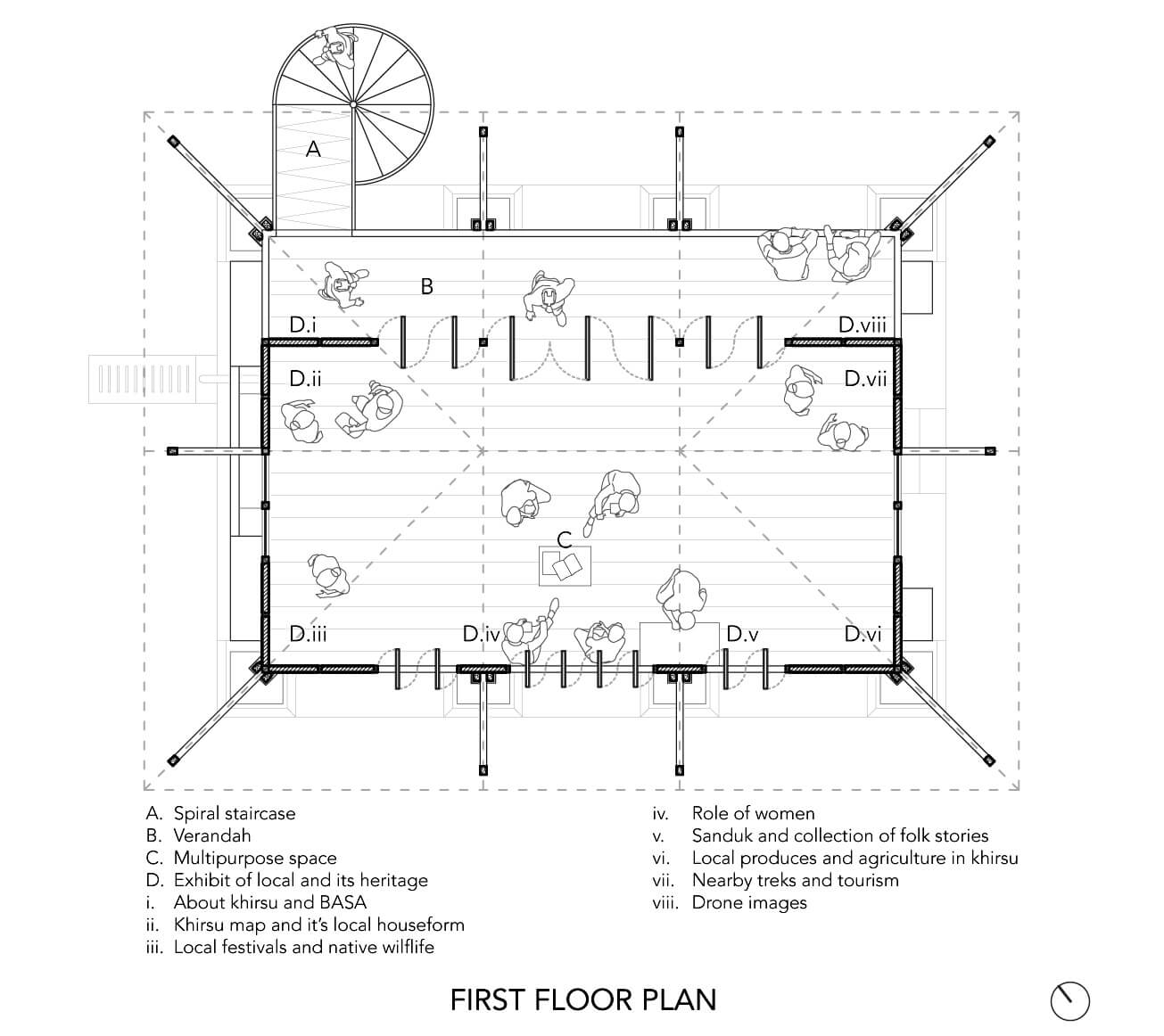 First floor plan of the BASA Tourism Center in Khirsu, Uttarakhand, India | BASA Tourism Center | Compartment S4 | STIRworld