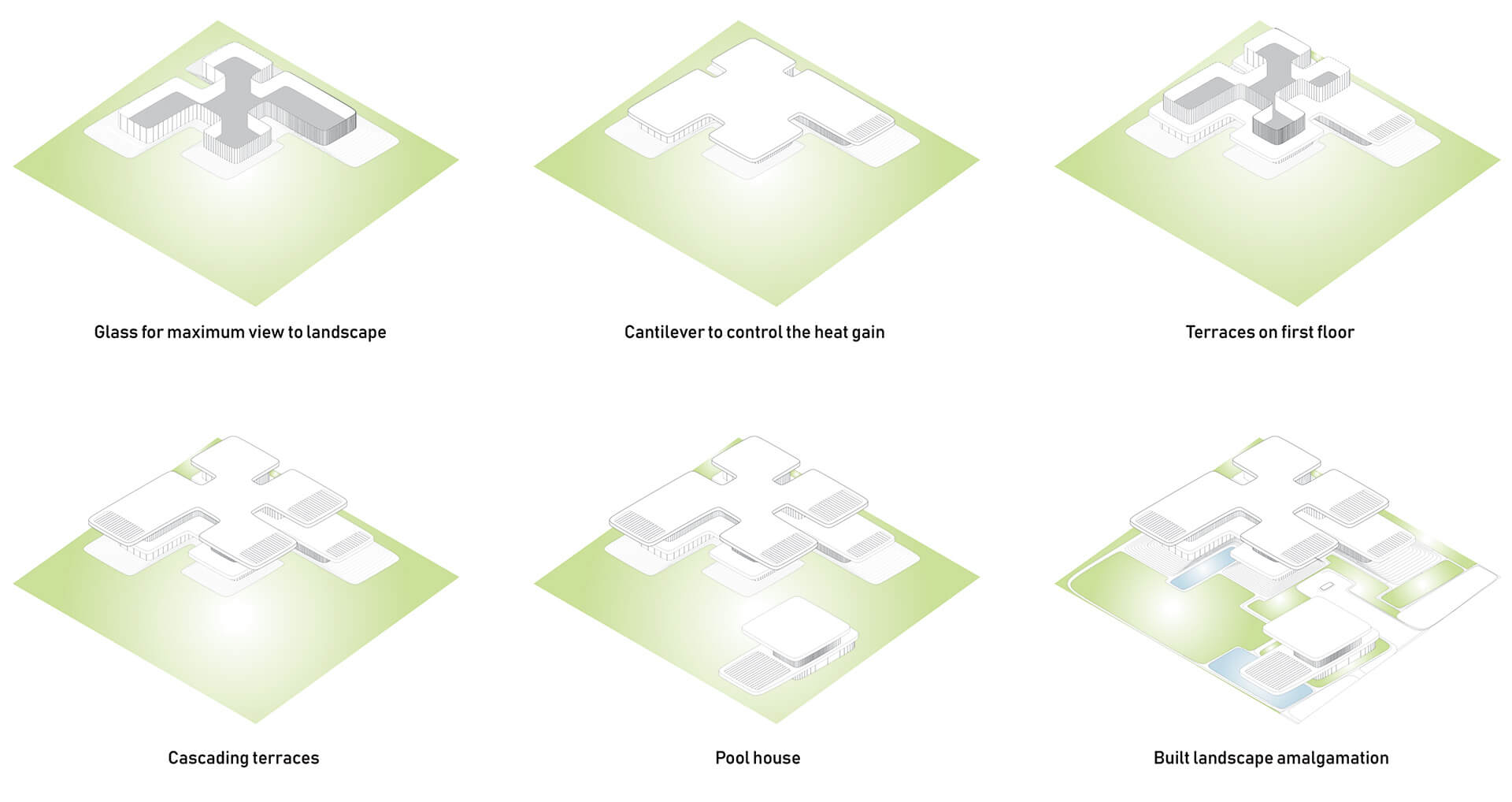 Evolution of the design for Floating Terraces | Floating Terraces by Studio Symbiosis| STIRworld
