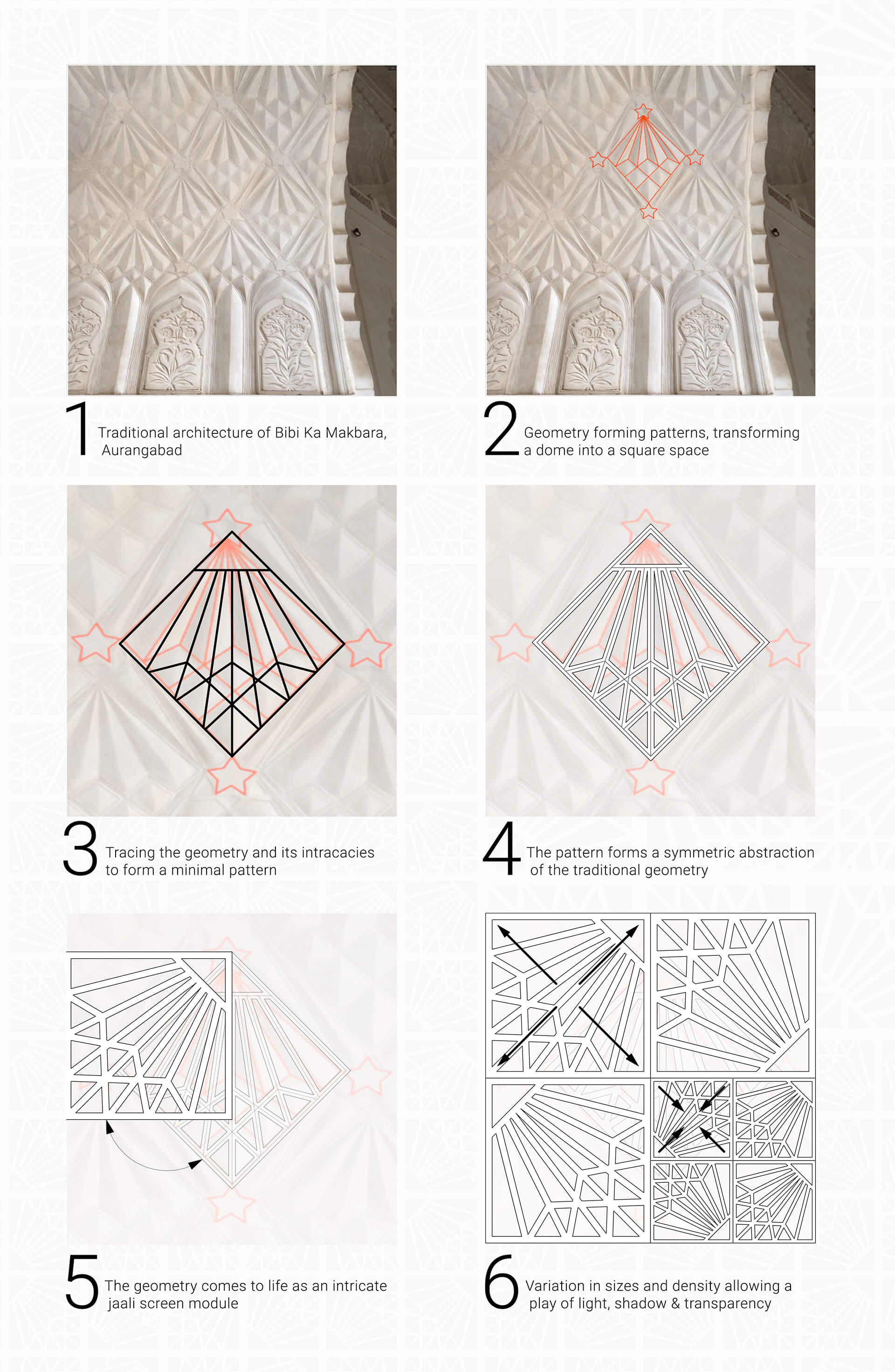 Design evolution of the jaali patterns | Auric Hall by IMK Architects | STIRworld