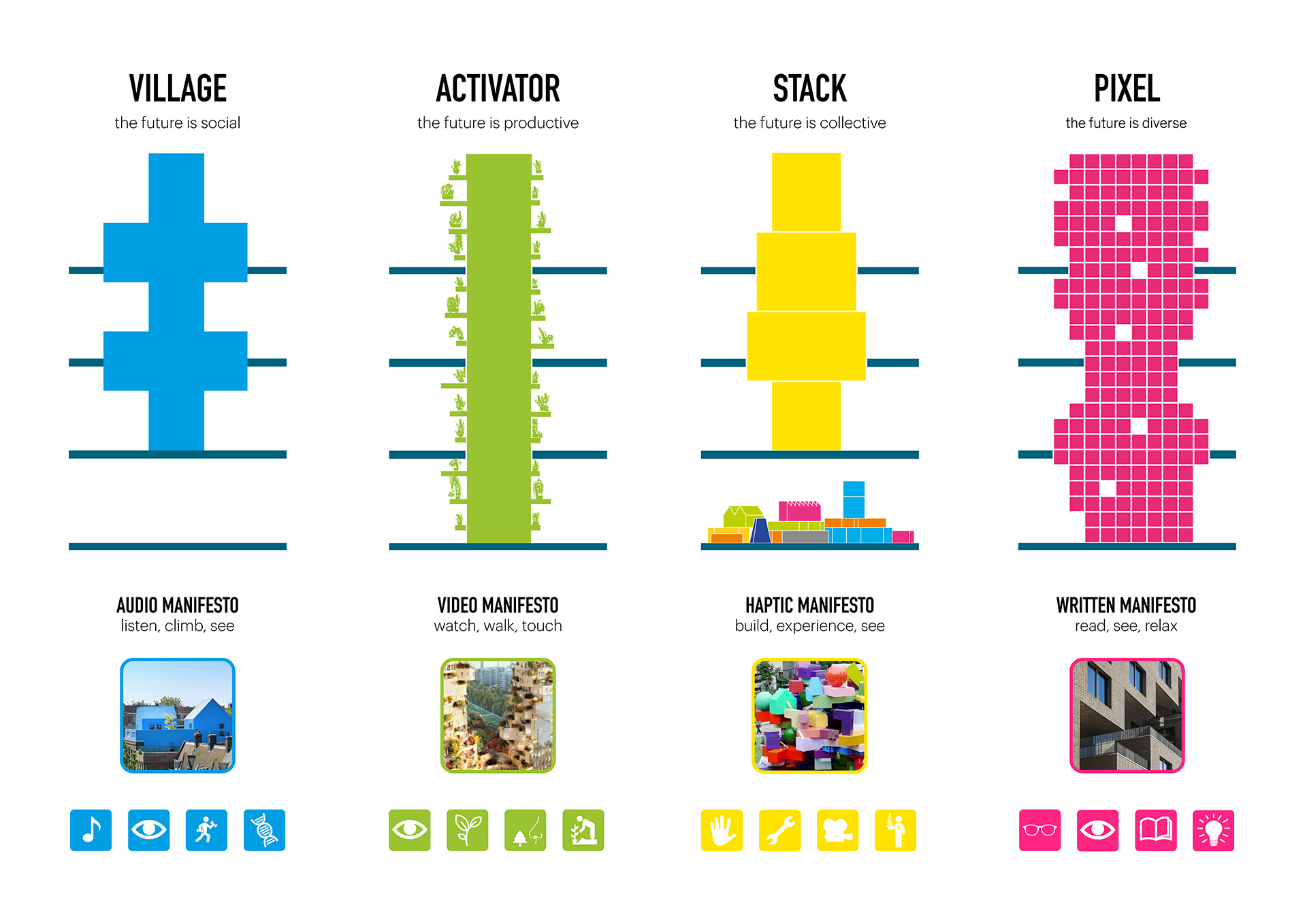 The colourful towers denoting a layering of functions and spaces| MVRDV| STIR