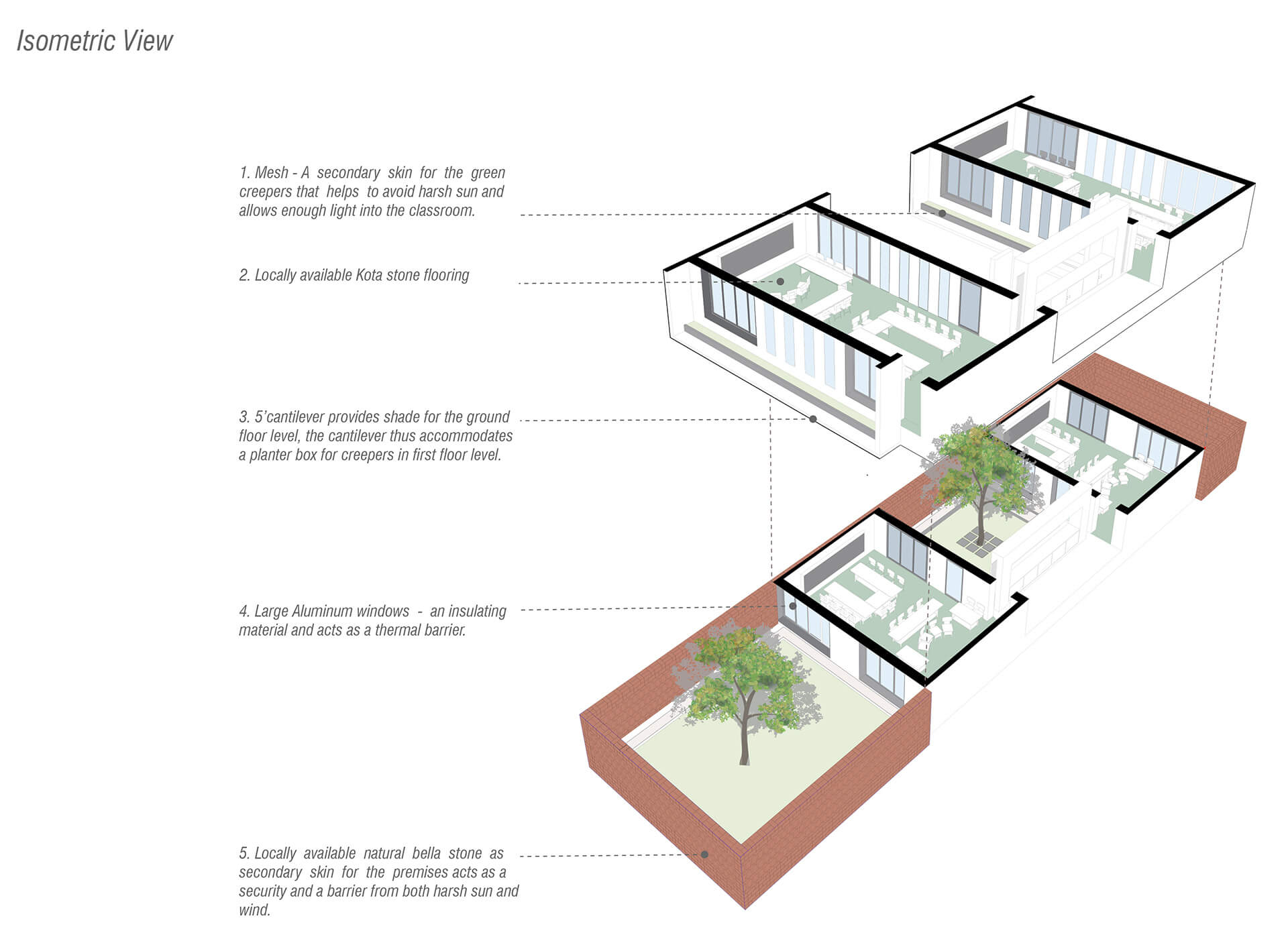 Isometric view of the classroom modules | The Northstar School by Shanmugam Associates | STIRworld