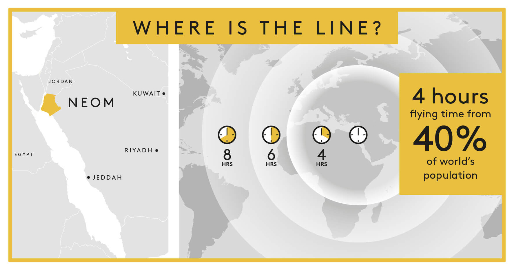 Location | THE LINE | Saudi Arabia | STIRworld