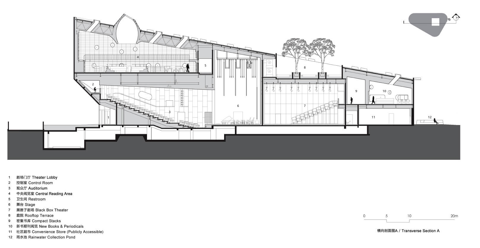 Longitudinal section | Pinghe Bibliotheatre| OPEN Architecture | STIRworld
