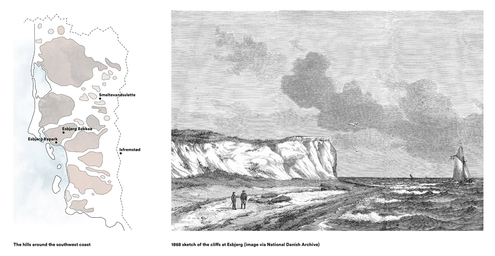 The hills around the southwest coast (left), and 1868 sketch of the cliffs at Esbjerg| Henning Larsen| STIR