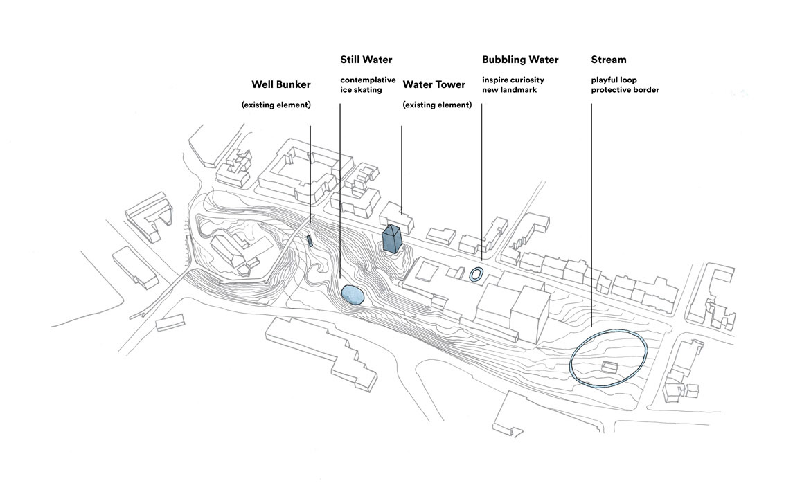 Esbjerg Bypark – diagram of the water elements| Henning Larsen| STIR
