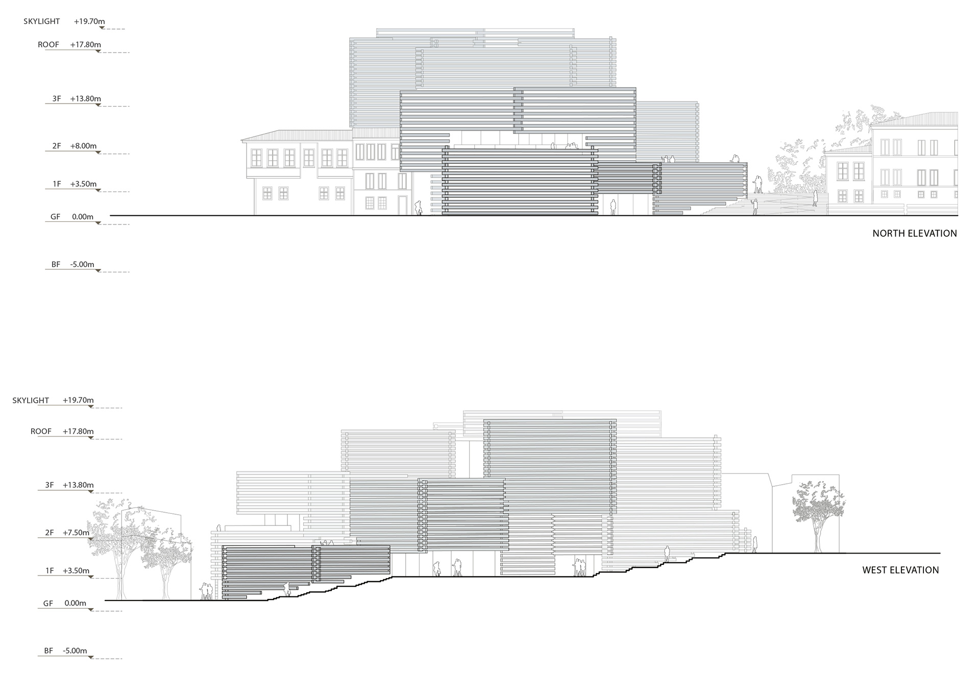 Elevations - OMM | Odunpazari Modern Museum| Kengo Kuma and Associates | STIR
