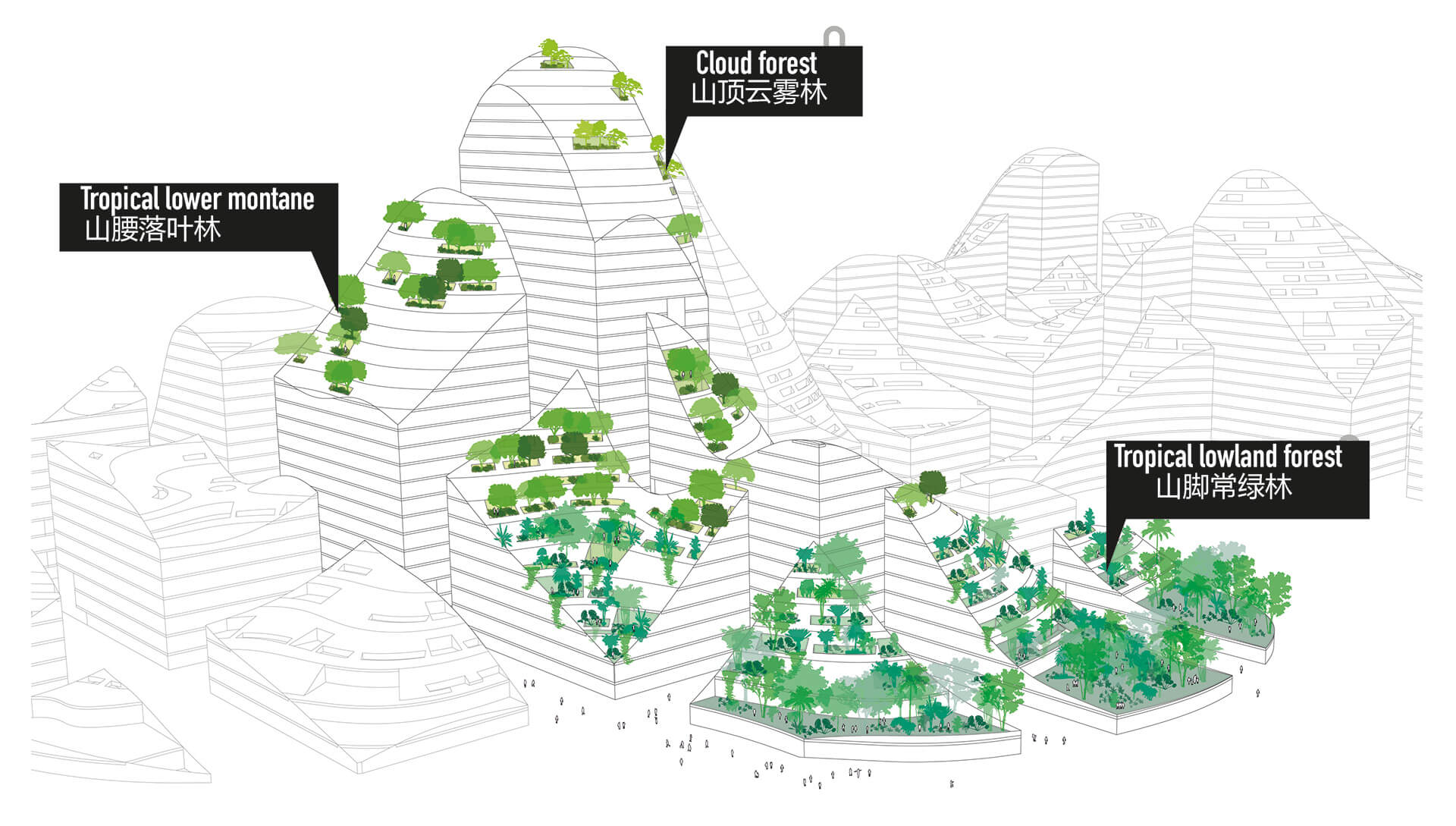 Sustainable diagram showing the integration of green spaces in the proposed built masses | New Tencent Headquarters Campus | MVRDV | STIRworld