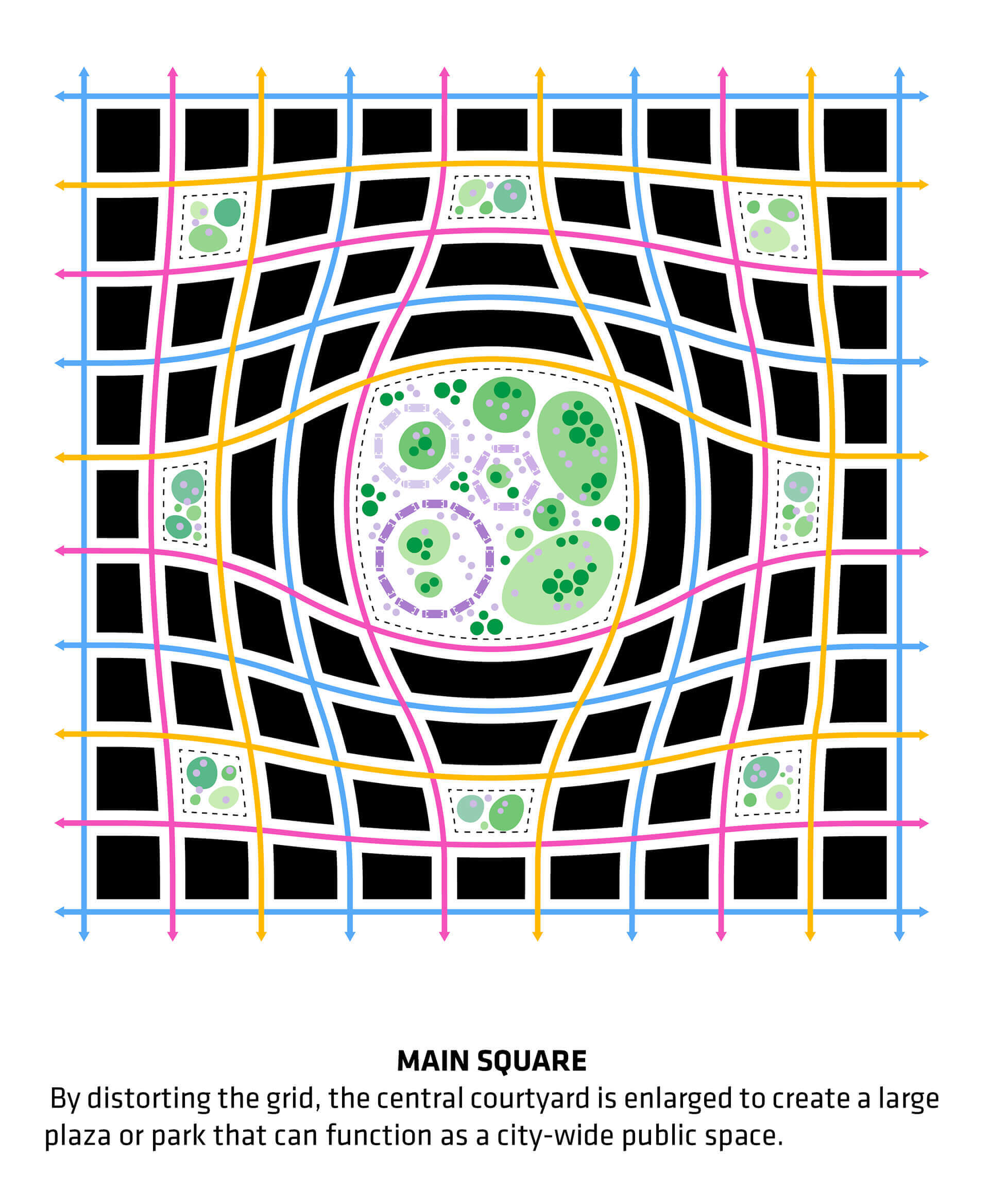 Circulation pattern of the main square | Woven City | Bjarke Ingels Group | STIRworld