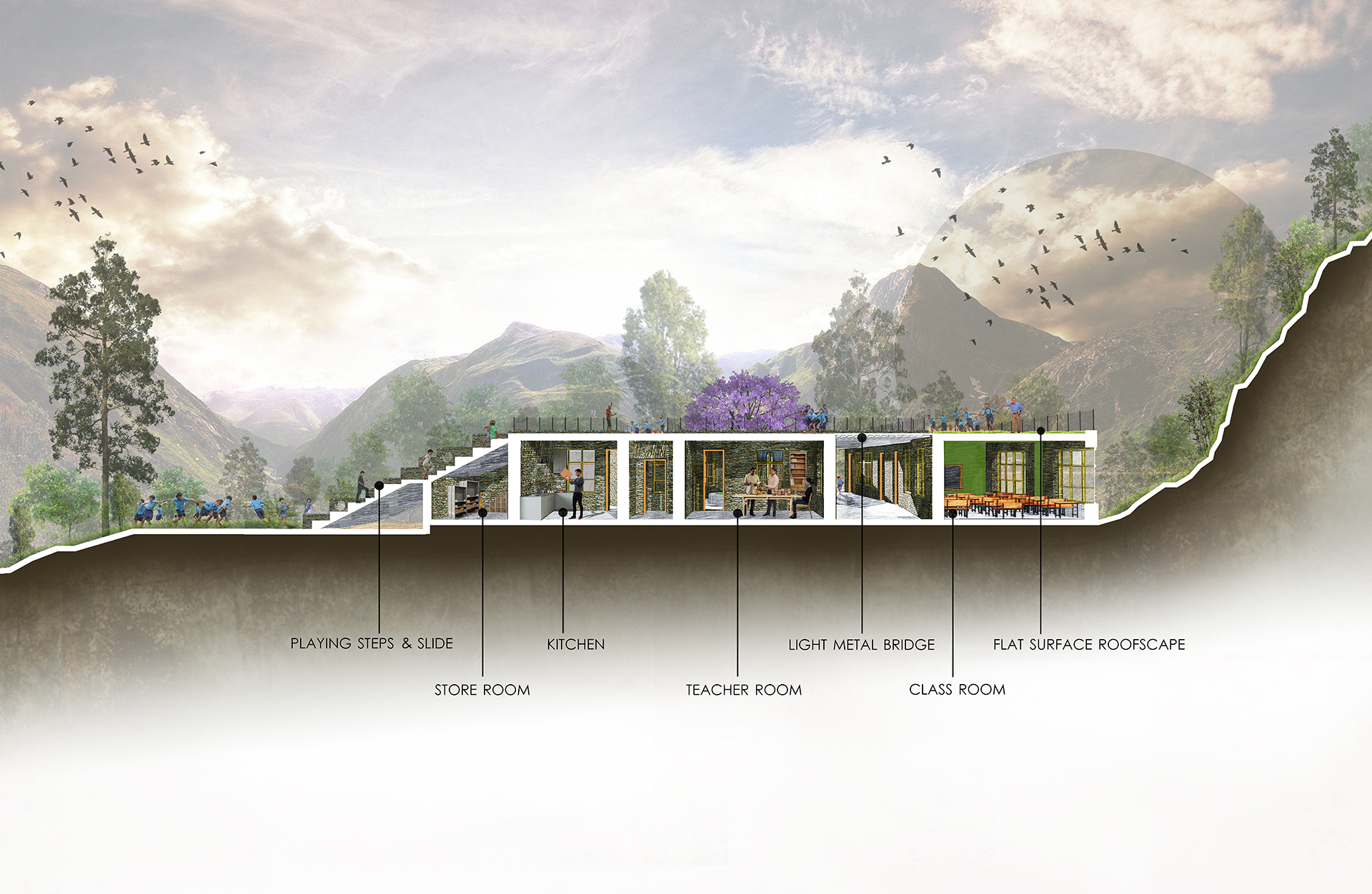 Sectional perspective of the Shree Janasewa School by Sustainable Mountain Architecture led by Prof. Anne Feenstra | Anne Feenstra | Design after COVID-19| STIRworld